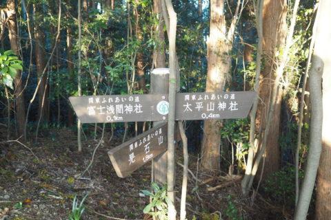 太平山神社 道しるべ