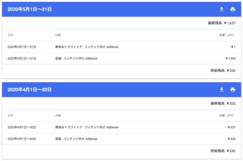 グーグルアドセンス2020年4、5月