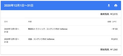 グーグアドセンス12月の収益