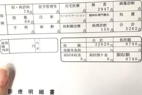 内視鏡検査の費用